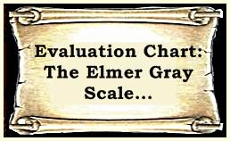 The Elmer Gray Scale Evaluation Chart